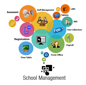 school college management software service